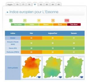 Indice de pollution sur trois jour en Essonne (©Capture d'écran Airparif)